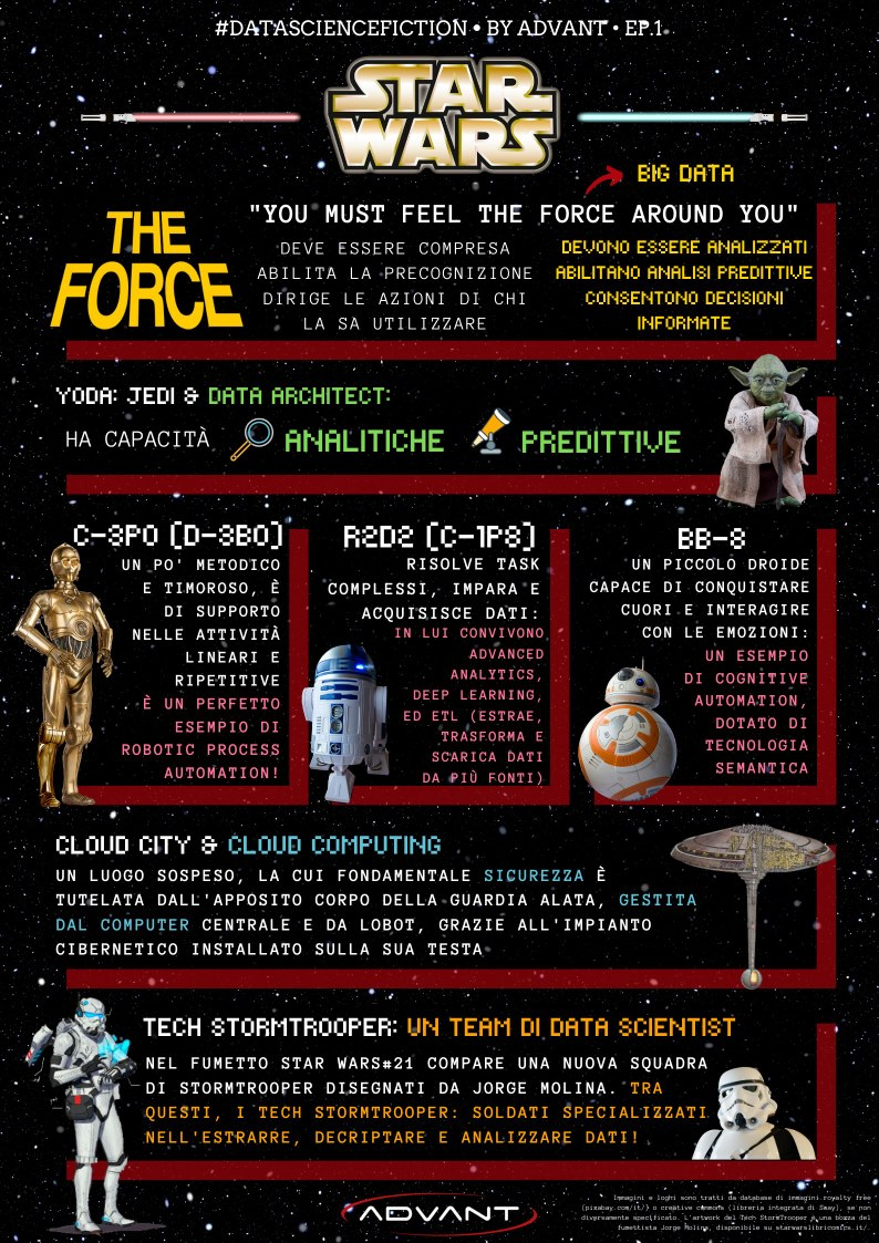 Data Science Star Wars Infografica